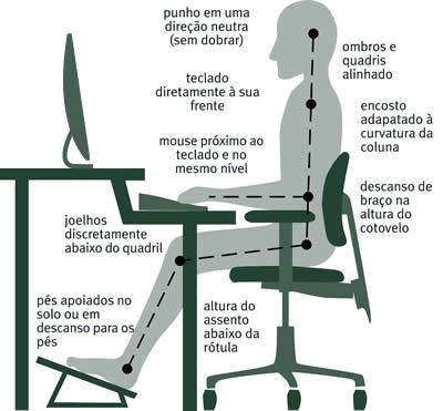 ergonomia-1