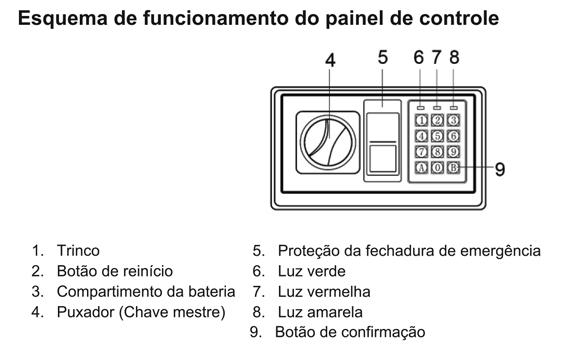 Claviculário Cofre Digital para 71 Chaves KS, Claviculário Cofre Digital para 71 Chaves KS